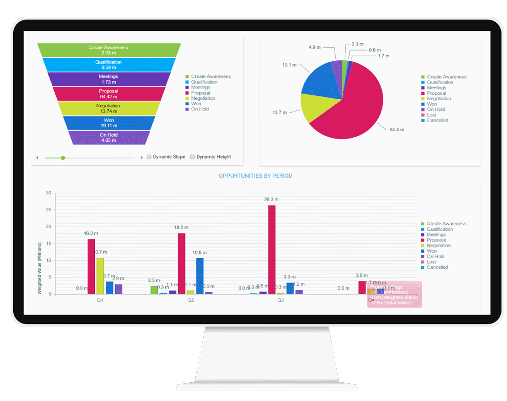 CorporateStack CRM Dashboard