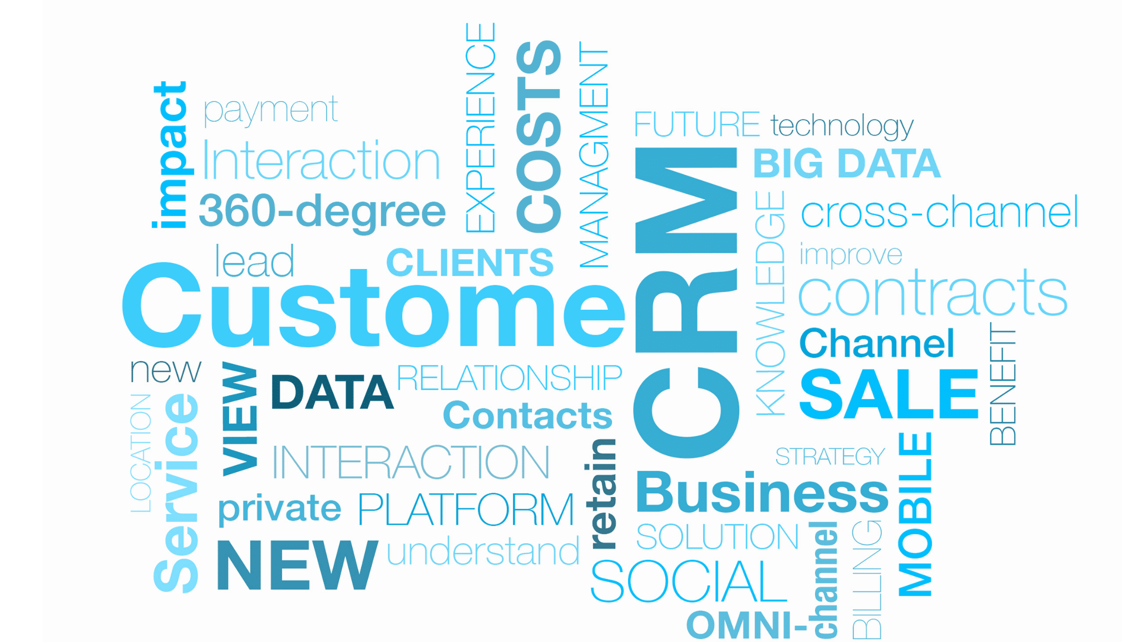 Top CRM trends for 2021