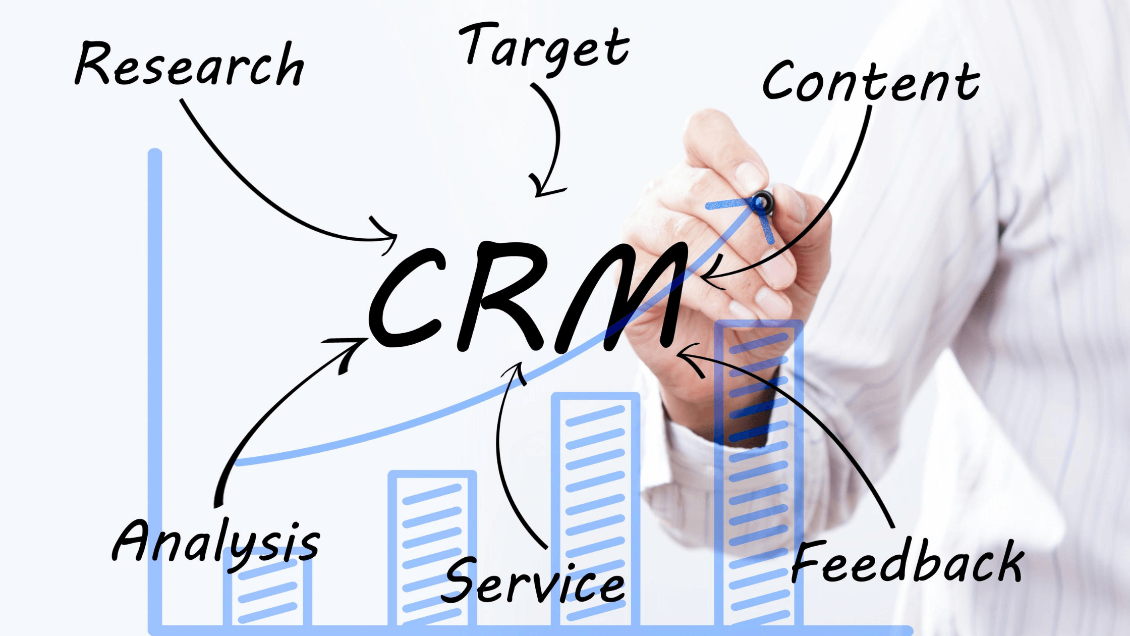 CRM for better operation